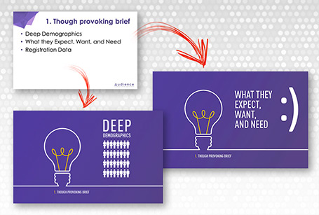 Improving your existing PowerPoint & Prezi presentations